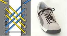 วิธีผูกเชือกรองเท้า 30 แบบ (2)