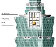 ลูกเหล็กยักษ์..บนตึกระฟ้าที่ไทเป..!!