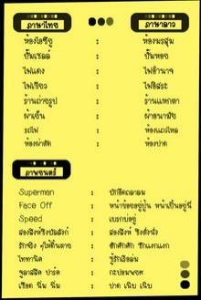 ความน่ารักของภาษาไทยกับภาษาลาว ^__^